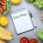 Step by step instructions to Plan a Healthy Diet